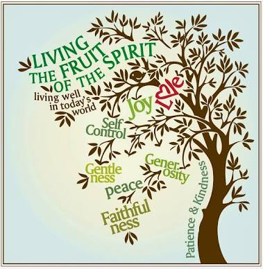 FRUITS OF THE SPIRIT – WHO WE ARE, NOT WHAT WE DO